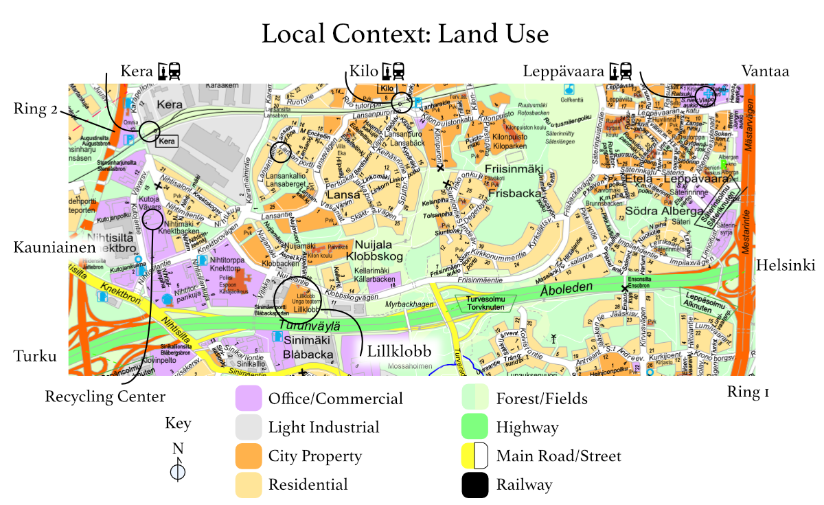local-context-land-use