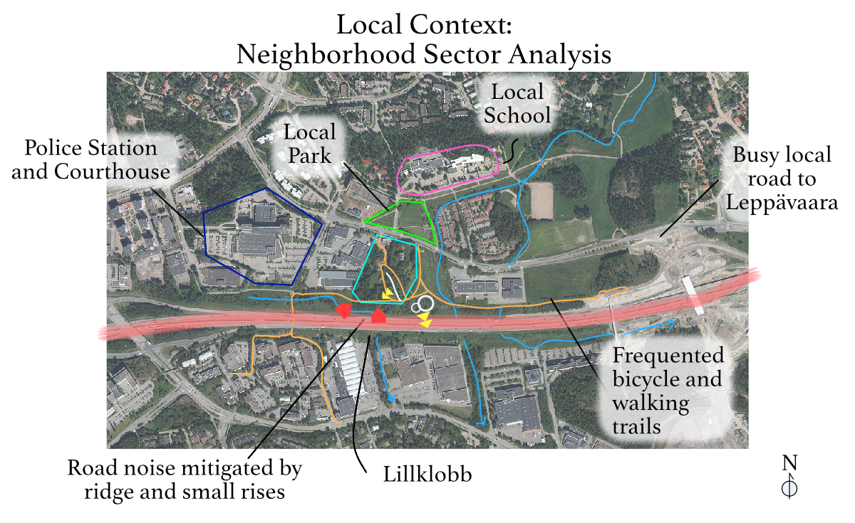 local-context-neighborhood-sector-analysis